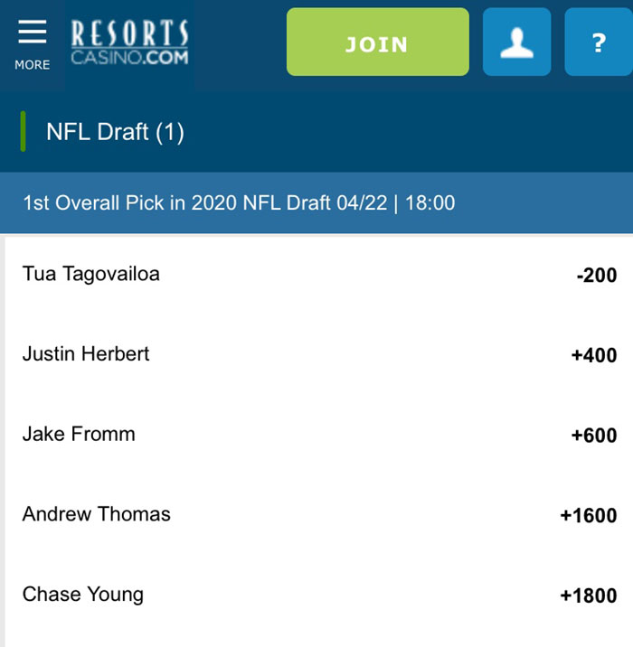 resorts casino sportsbook nfl draft 2020